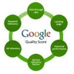 Quality_Score