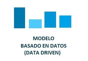Modelos de atribución Data Driven