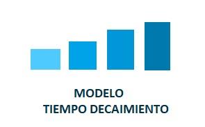 Modelos de atribución Tiempo Decaimiento